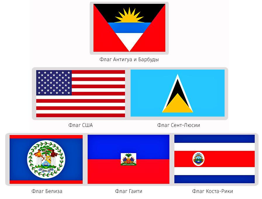 статья, расскажет флаги стран америки фото с названием изображения